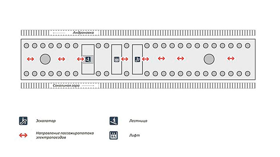 План-схема островной платформы для приёма и отправления поездов Ласточка по 1-му и 2-му пути